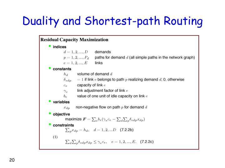 Duality and Shortest-path Routing
