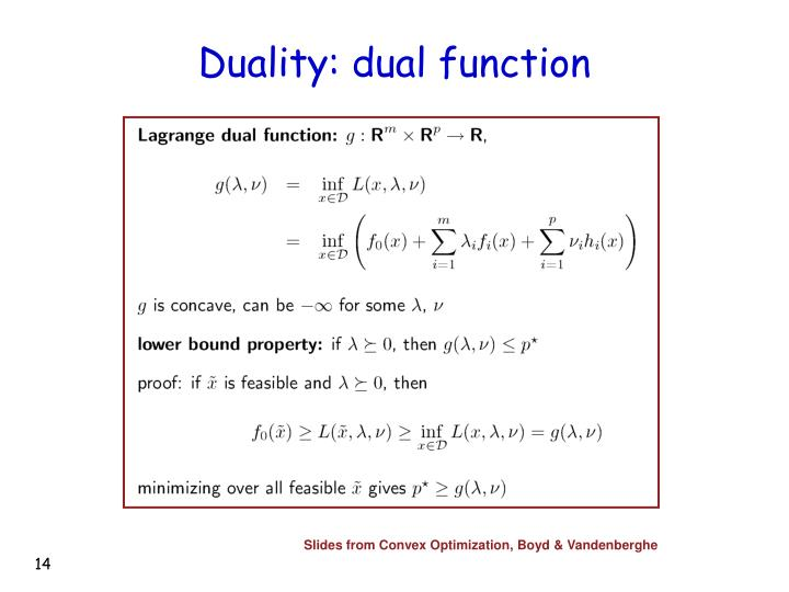 Duality: dual function