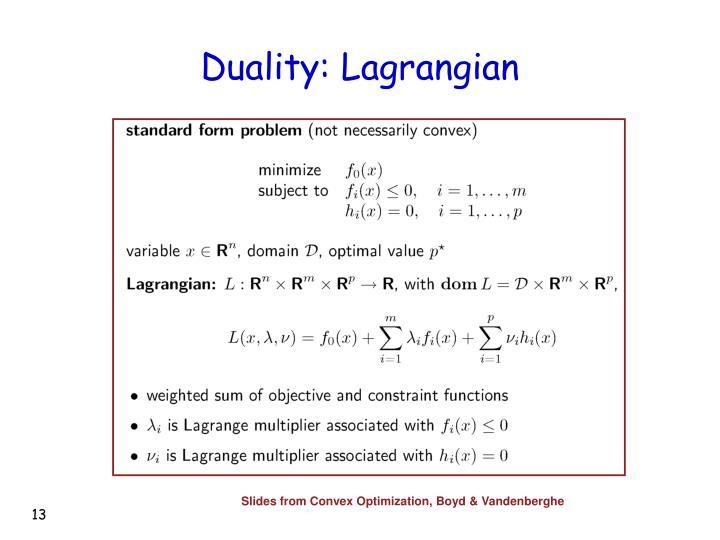 Duality: Lagrangian