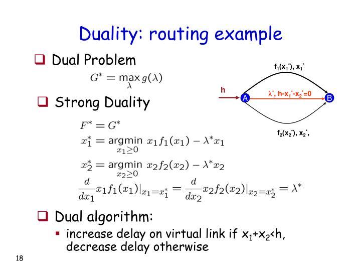 Dual Problem