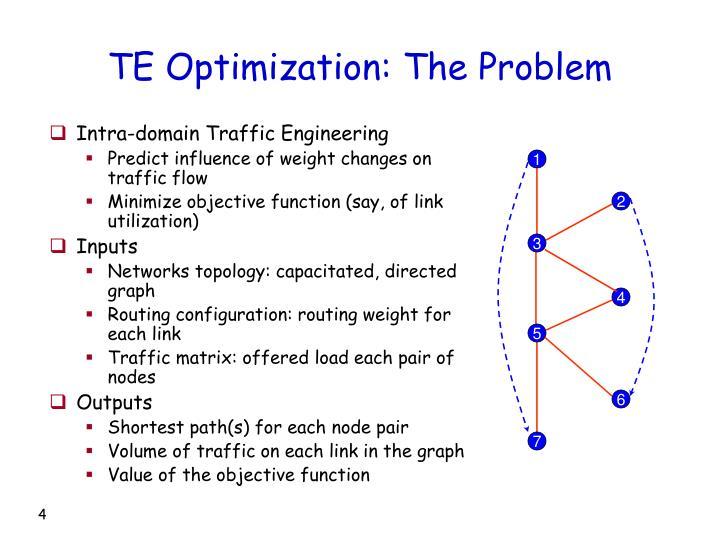TE Optimization: The Problem