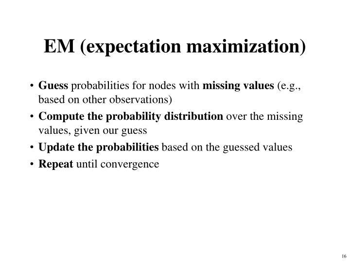 EM (expectation maximization)