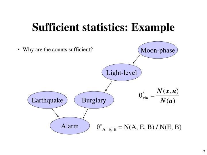 Sufficient statistics: Example
