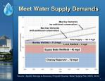 meet water supply demands