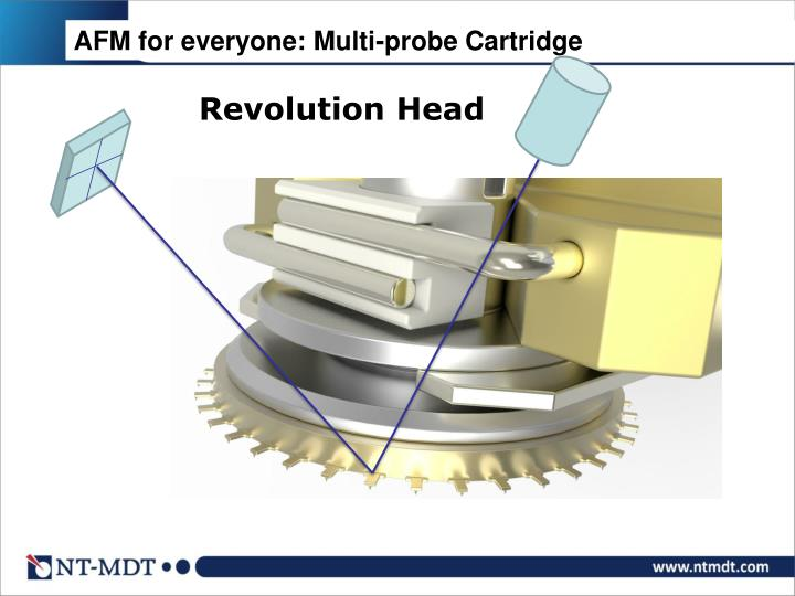 AFM for everyone: Multi-probe Cartridge