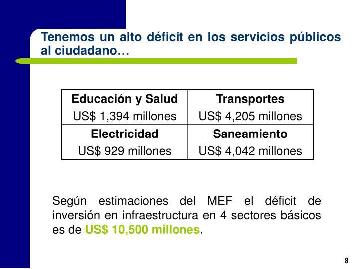 Tenemos un alto déficit en los servicios públicos al ciudadano…
