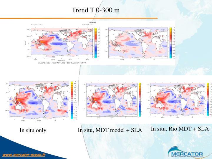 Trend T 0-300 m
