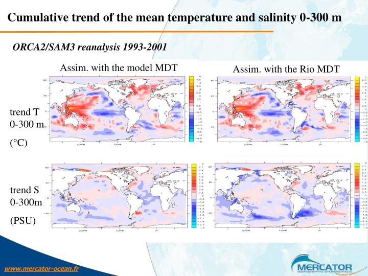 Cumulative trend of the mean temperature and salinity 0-300 m