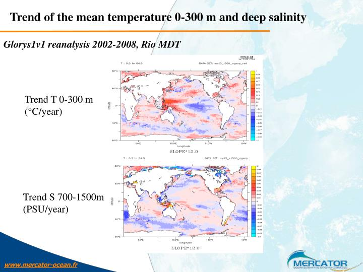 Trend of the mean temperature 0-300 m and deep salinity