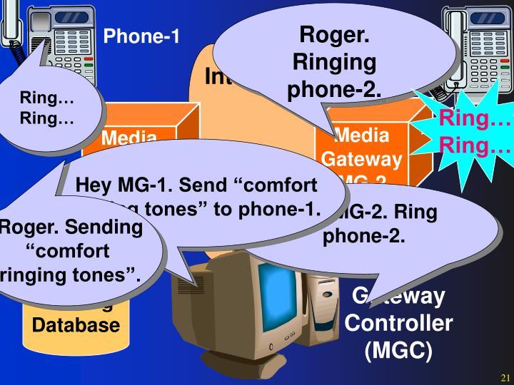 """Hey MG-1. Send """"comfort"""