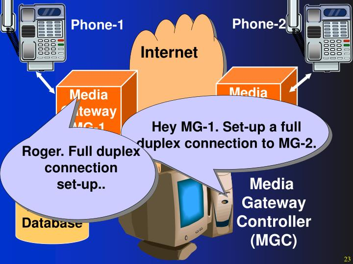 Hey MG-1. Set-up a full duplex connection to MG-2.