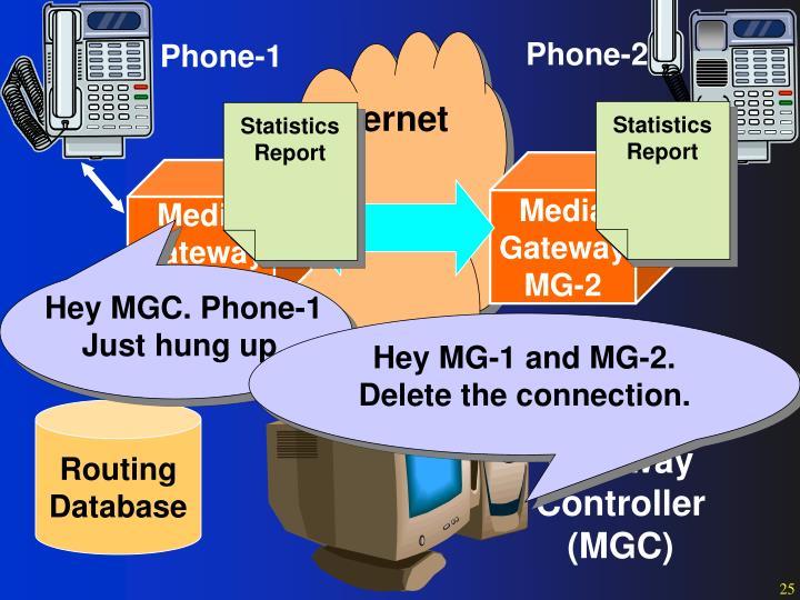 Hey MGC. Phone-1