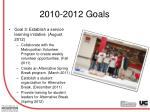 2010 2012 goals3