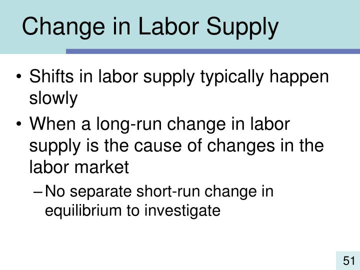 Change in Labor Supply