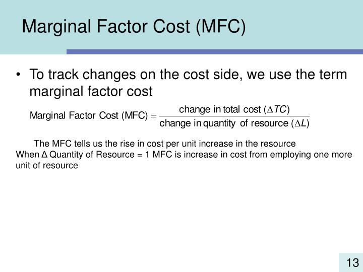 Marginal Factor Cost (MFC)