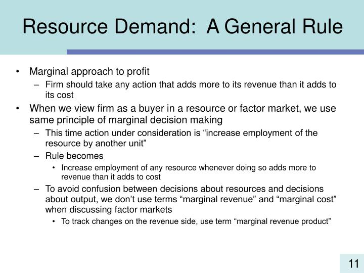 Resource Demand:  A General Rule