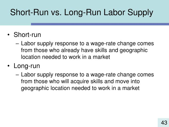 Short-Run vs. Long-Run Labor Supply