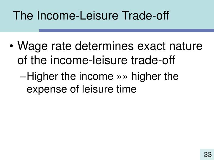 The Income-Leisure Trade-off