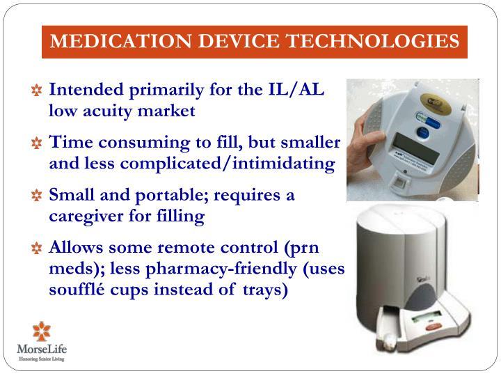 MEDICATION DEVICE TECHNOLOGIES