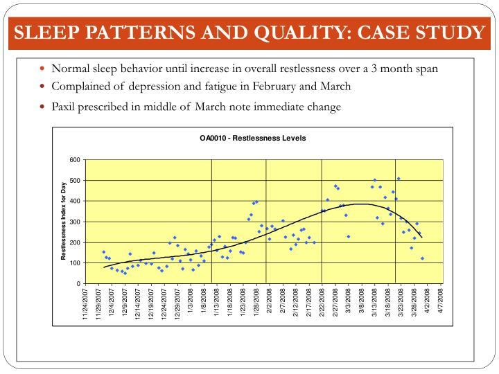 SLEEP PATTERNS AND QUALITY: CASE STUDY