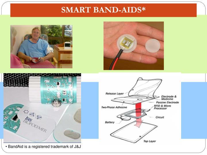 SMART BAND-AIDS*