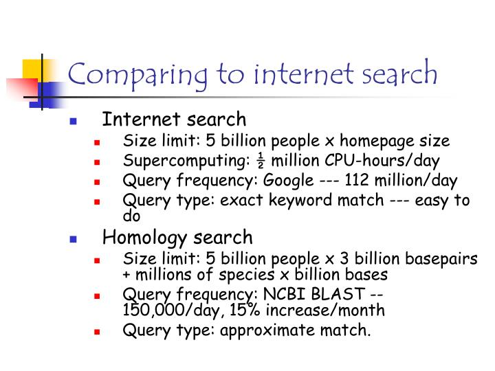 Comparing to internet search