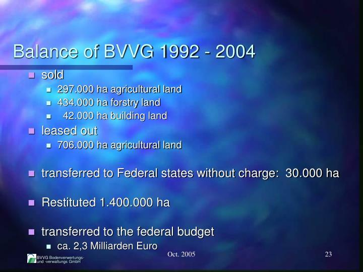 Balance of BVVG 1992 - 2004
