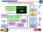 pads system features and interfaces