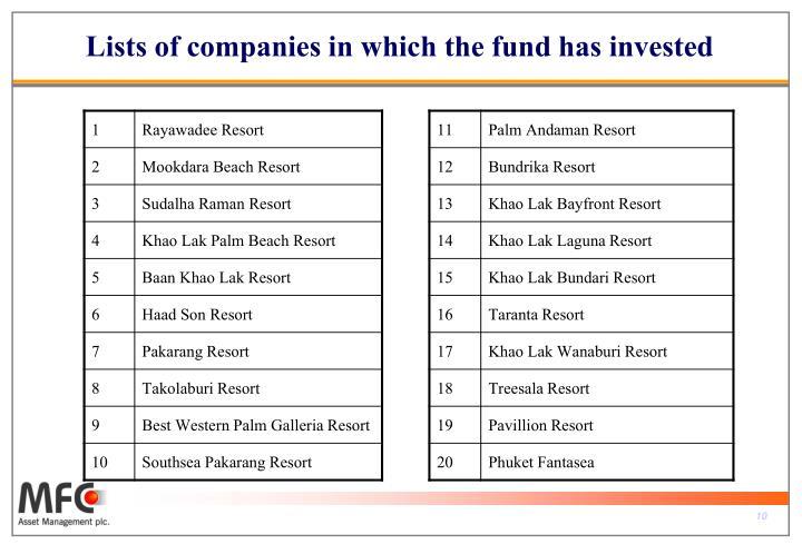 Lists of companies in which the fund has invested