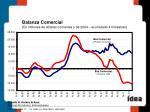 balanza comercial en millones de d lares corrientes y de 2004 acumulado 4 trimestres