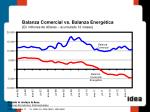 balanza comercial vs balanza energ tica en millones de d lares acumulado 12 meses