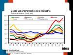 costo laboral unitario de la industria ndices en d lares 2005 100