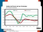 ndice de precio de las viviendas en variaci n interanual