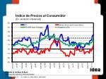 ndice de precios al consumidor en variaci n interanual