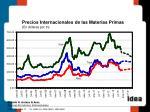 precios internacionales de las materias primas en d lares por tn