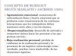 concepto de burnout seg n maslach y jackson 1981