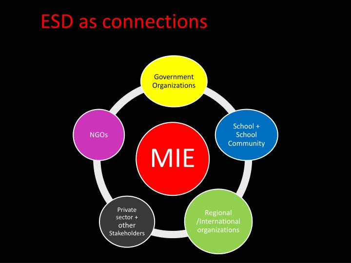 ESD as connections