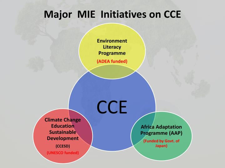 Major  MIE  Initiatives on CCE