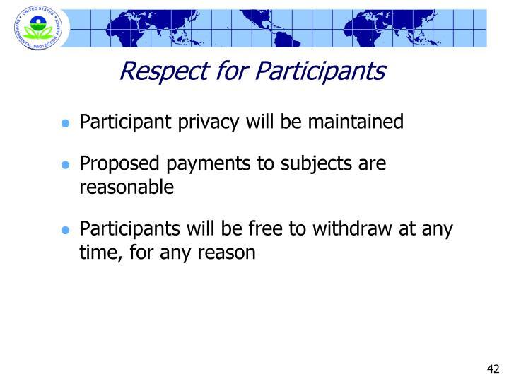 Respect for Participants