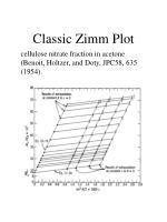 classic zimm plot