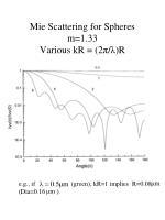 mie scattering for spheres m 1 33 various kr 2 r