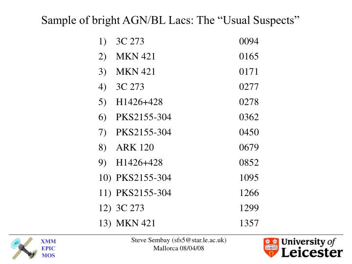 """Sample of bright AGN/BL Lacs: The """"Usual Suspects"""""""