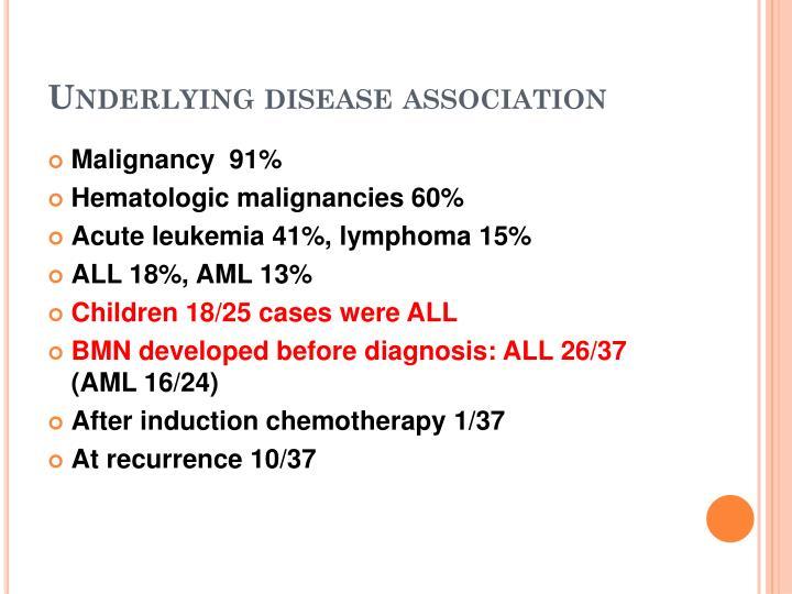 Underlying disease association