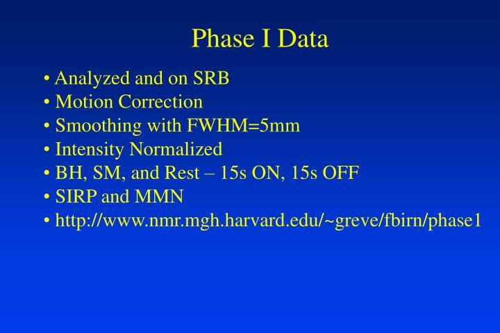 Phase I Data