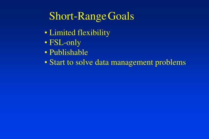 Short-Range