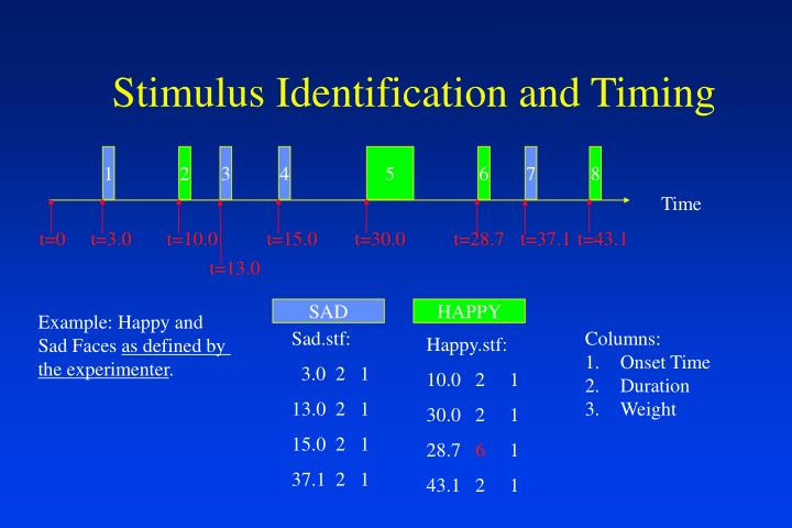 Stimulus Identification and Timing