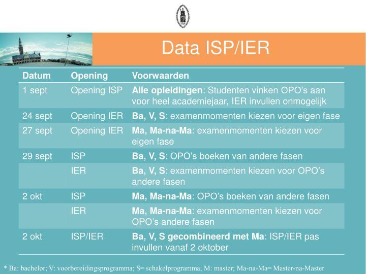 Data ISP/IER