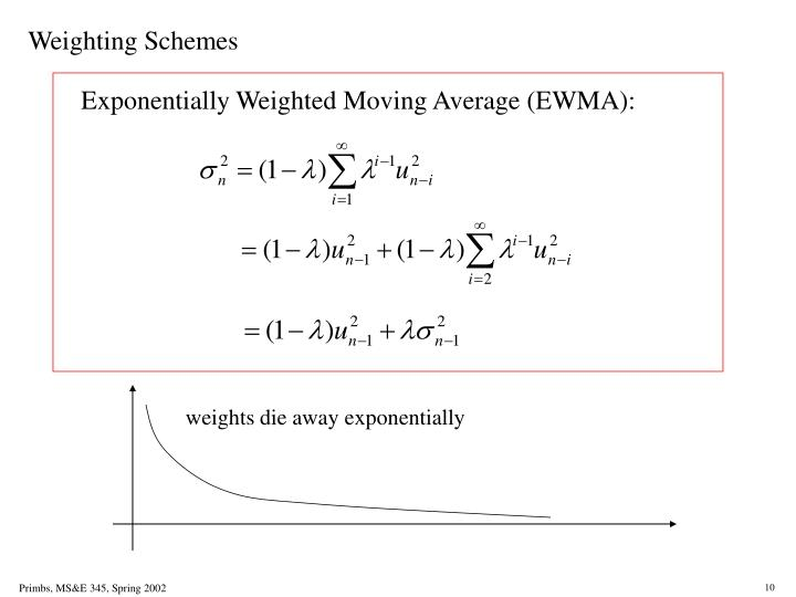Exponentially Weighted Moving Average (EWMA):