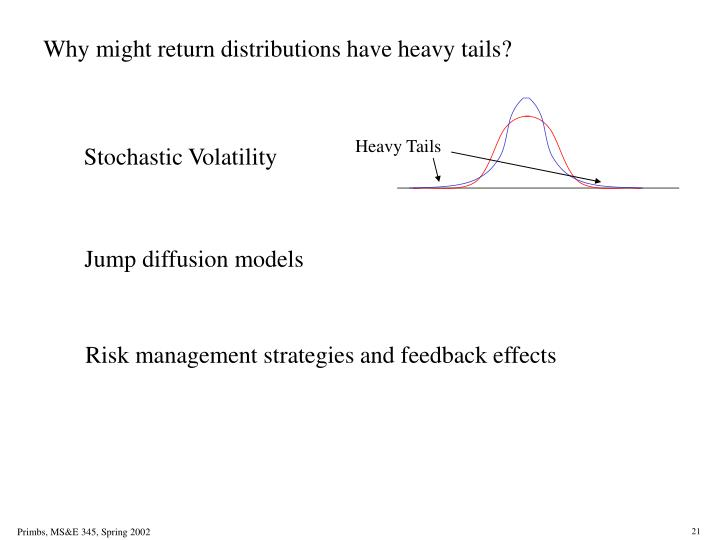 Why might return distributions have heavy tails?