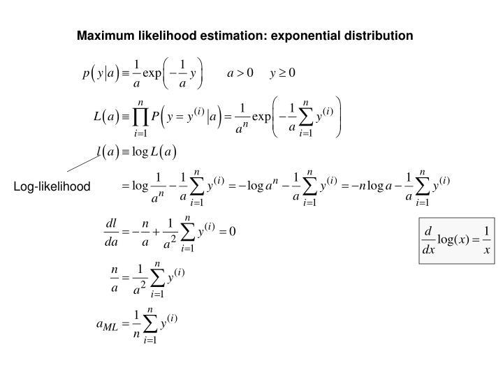 Maximum likelihood estimation: exponential distribution